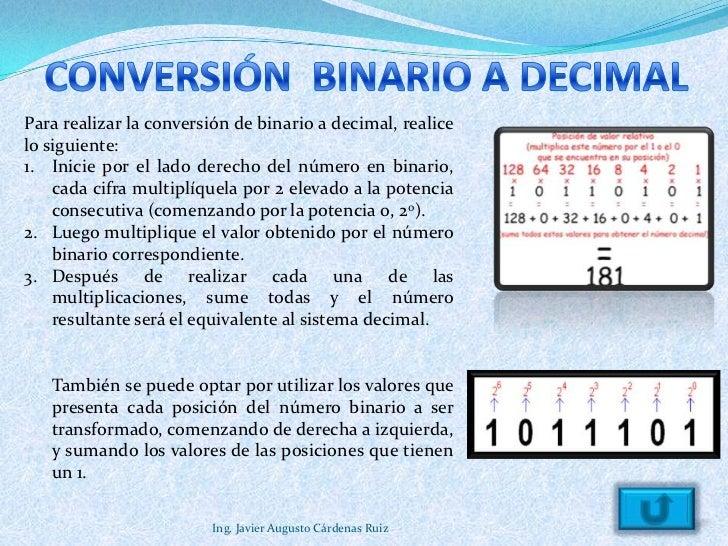 Expert binary option bonuses advisor builders