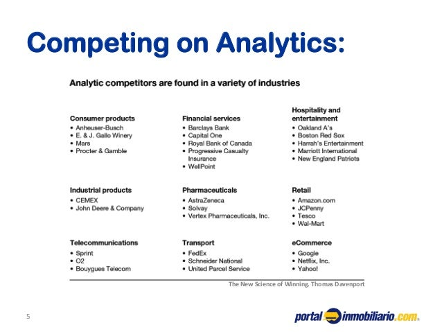 competing on analytics the new science of winning pdf download