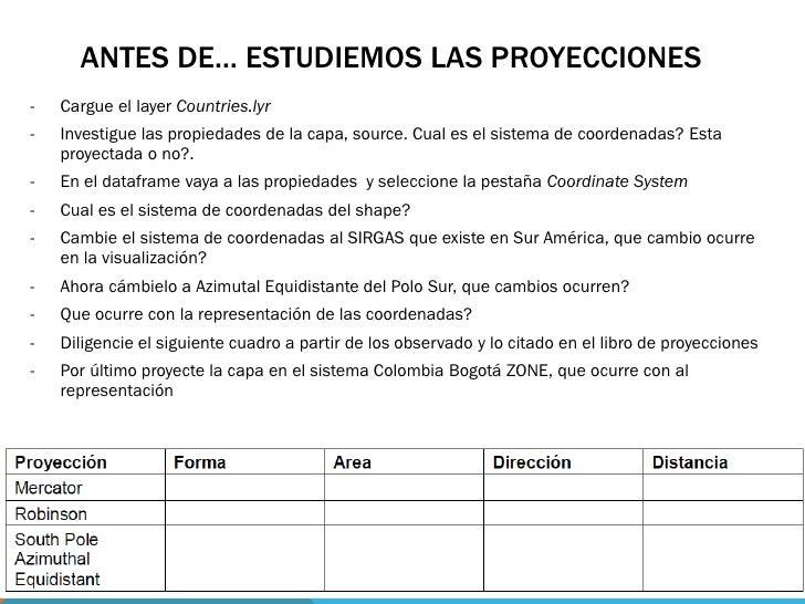 ANTES DE… ESTUDIEMOS LAS PROYECCIONES-   Cargue el layer Countries.lyr-   Investigue las propiedades de la capa, source. C...