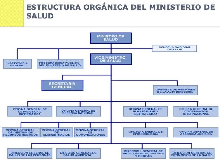 Sistemas de salud for Estructura organica del ministerio del interior