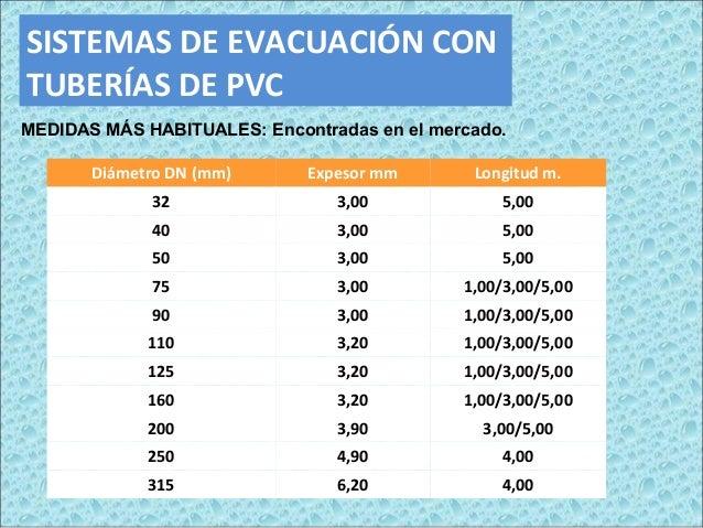 Sistemas de tuberias - Medidas de tubos de pvc ...