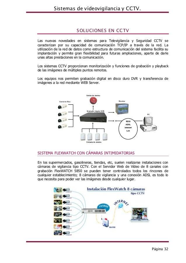 Sistemas de videovigilancia y cctv - Sistemas de videovigilancia ...