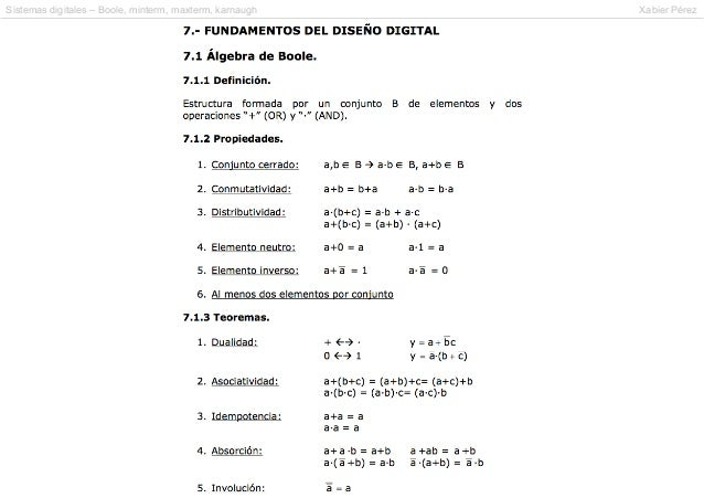 Sistemas digitales – Boole, minterm, maxterm, karnaugh  Xabier Pérez