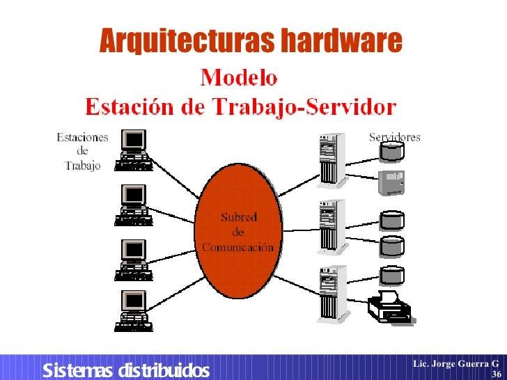 Sistemas Distribuidos Dise 241 O E Implementacion