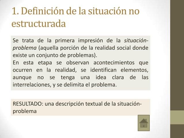 1. Definición de la situación no estructurada Se trata de la primera impresión de la situación- problema (aquella porción ...
