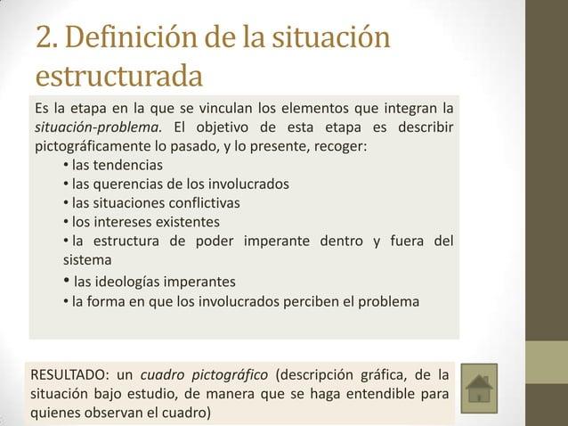 2. Definición de la situación estructurada Es la etapa en la que se vinculan los elementos que integran la situación-probl...
