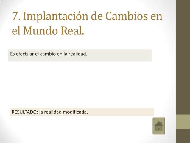 7. Implantación de Cambios en el Mundo Real. Es efectuar el cambio en la realidad. RESULTADO: la realidad modificada.
