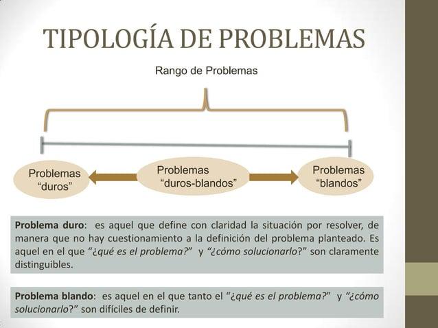 TIPOLOGÍA DE PROBLEMAS Problema duro: es aquel que define con claridad la situación por resolver, de manera que no hay cue...