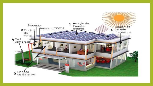 Sistemas ecologicos for Placas solares precios para una casa