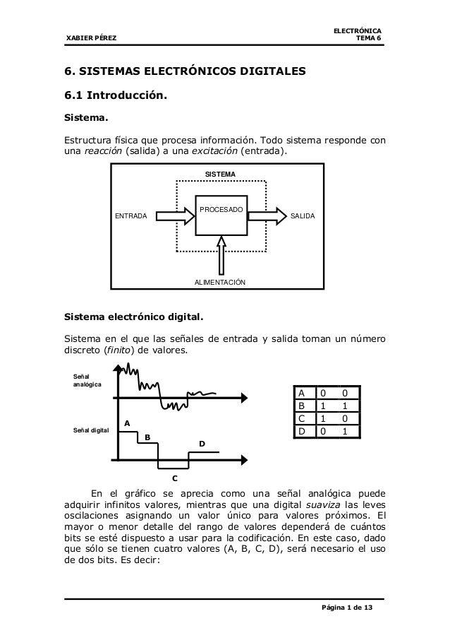 ELECTRÓNICA XABIER PÉREZ TEMA 6 Página 1 de 13 6. SISTEMAS ELECTRÓNICOS DIGITALES 6.1 Introducción. Sistema. Estructura fí...