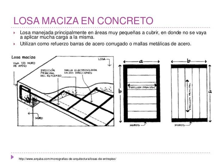 Sistemas estructurales losas for Losas de hormigon para jardines