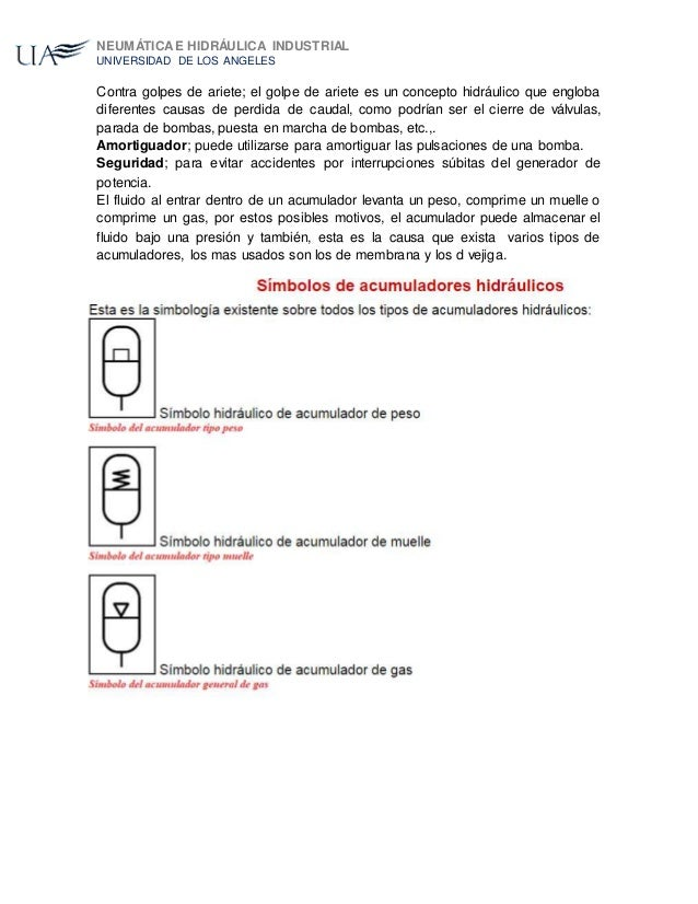 Simbologia de acumuladores hidraulicos