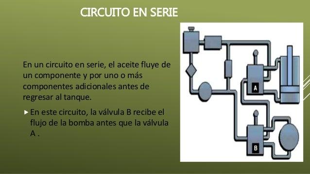 Circuito Hidraulico : Sistemas hidraulicos en maquinaria pesada