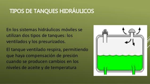 Tipos de sistemas hidráulicos y sus aplicaciones