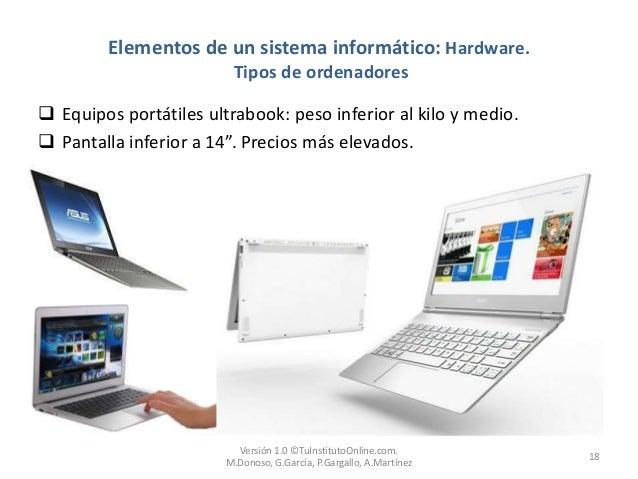Sistemas inform ticos 1 eso 01 elementos de un sistema for Elementos de hardware