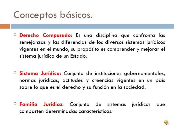 Sistemas jur dicos prueba2012 for Caracteristicas de los contemporaneos