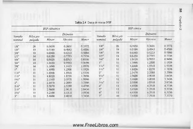 Sistemas neumaticos for Costo hidroneumatico
