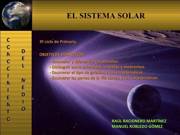 El Sistema Solar CONOCIMIENTO DEL MEDIO RAÚL RACIONERO MARTÍNEZ MANUEL ROBLEDO GÓMEZ 3º ciclo de Primaria.  OBJETIVOS DIDÁ...