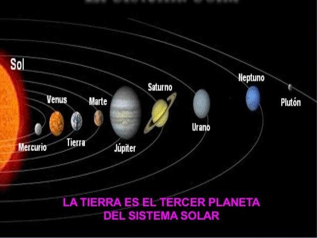 La Geograf 205 A Y El Sistema Solar