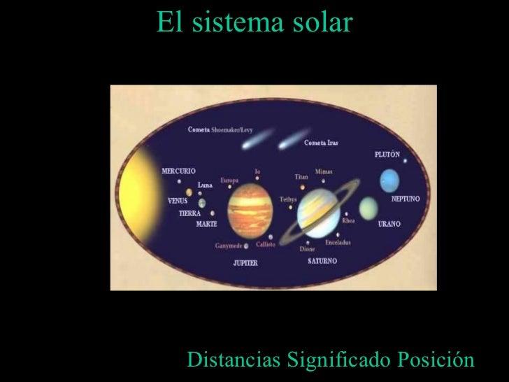 El sistema solar Distancias Significado Posición