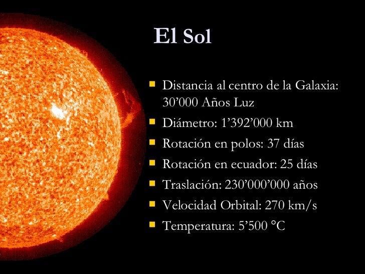 Sistema solar for Del sol centro