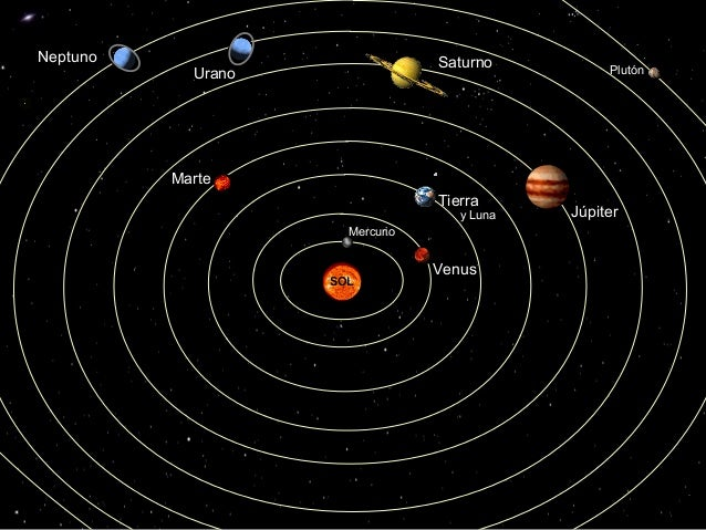 Neptuno                          Saturno            Urano                                 Plutón                          ...