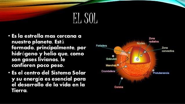 sistema solar y sus planetas