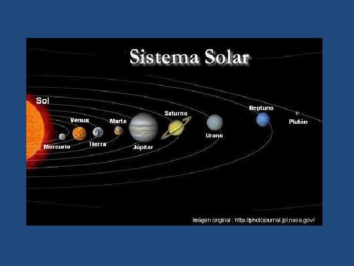 Sistema solar; Atmosfera; Radiação solar Slide 3