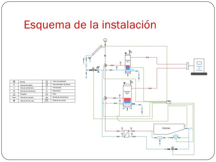 Sistema solar t rmico para producci n de acs - Sistemas de calefaccion para viviendas unifamiliares ...