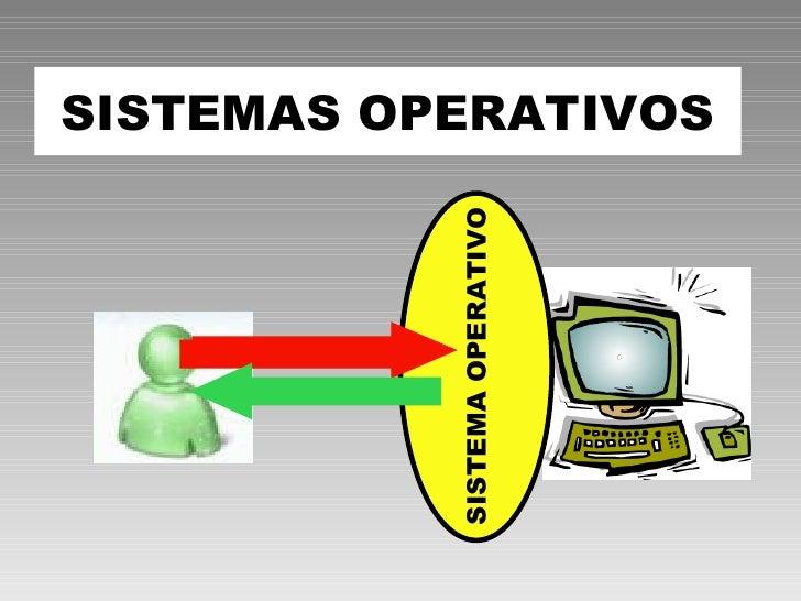 SISTEMAS OPERATIVOS SISTEMA OPERATIVO