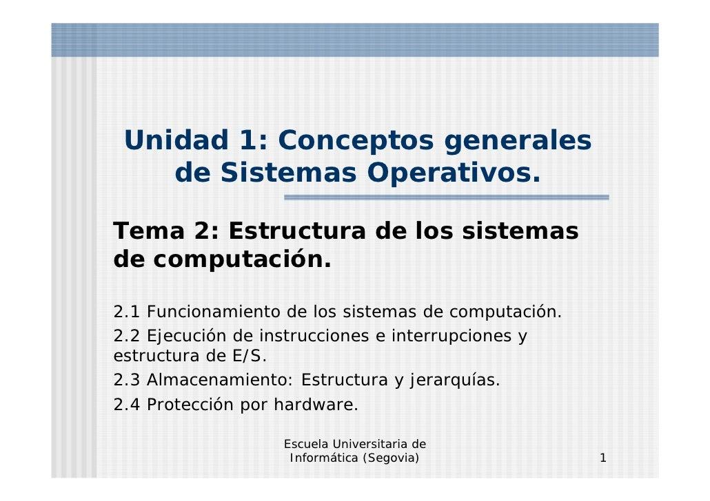 Unidad 1: Conceptos generales     de Sistemas Operativos.  Tema 2: Estructura de los sistemas de computación.  2.1 Funcion...