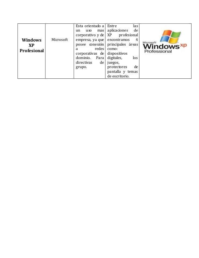 Sistemas operativos grupo 221120_19 Slide 2