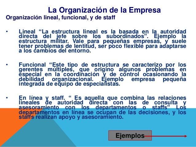 Sistemas Organizacionales