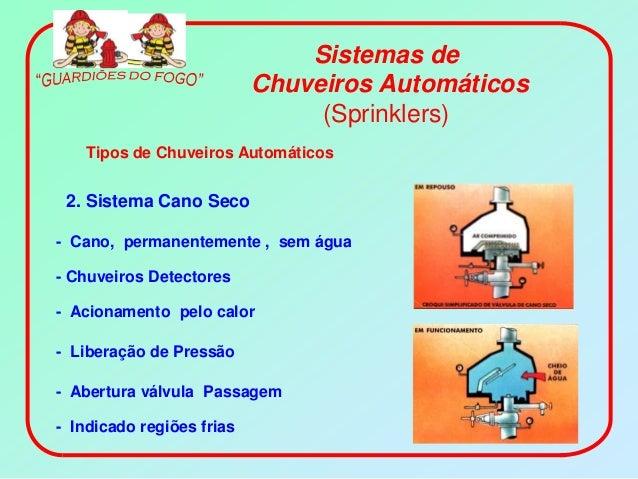 Sistemas de                           Chuveiros Automáticos                                (Sprinklers)    Tipos de Chuvei...