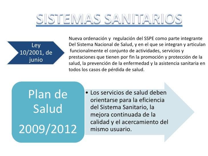 SISTEMAS SANITARIOS<br />Nueva ordenación y  regulación del SSPE como parte integrante<br />Del Sistema Nacional de Salud,...