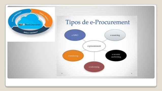 DEFINICIÓN Un sistema de pago electrónico realiza la transferencia del dinero entre comprador y vendedor en una compra-ven...