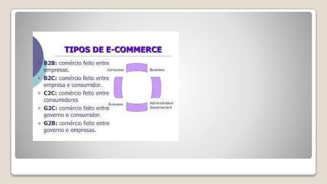 B2B business to business EJEMPLO www.iconstruye.com.co B2C business to consumer EJEMPLO www.easyhotel.com B2E business to ...