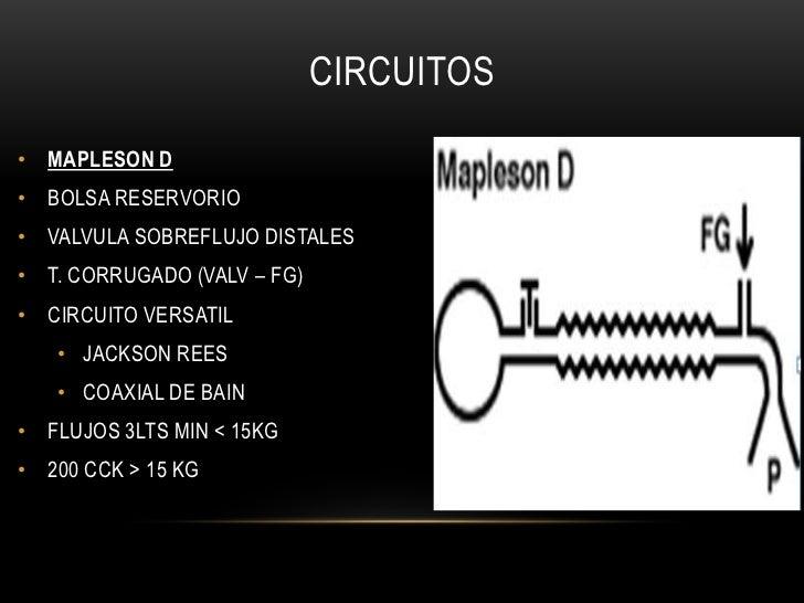 Circuito Jackson : Sistemas y circuitos anestesicos