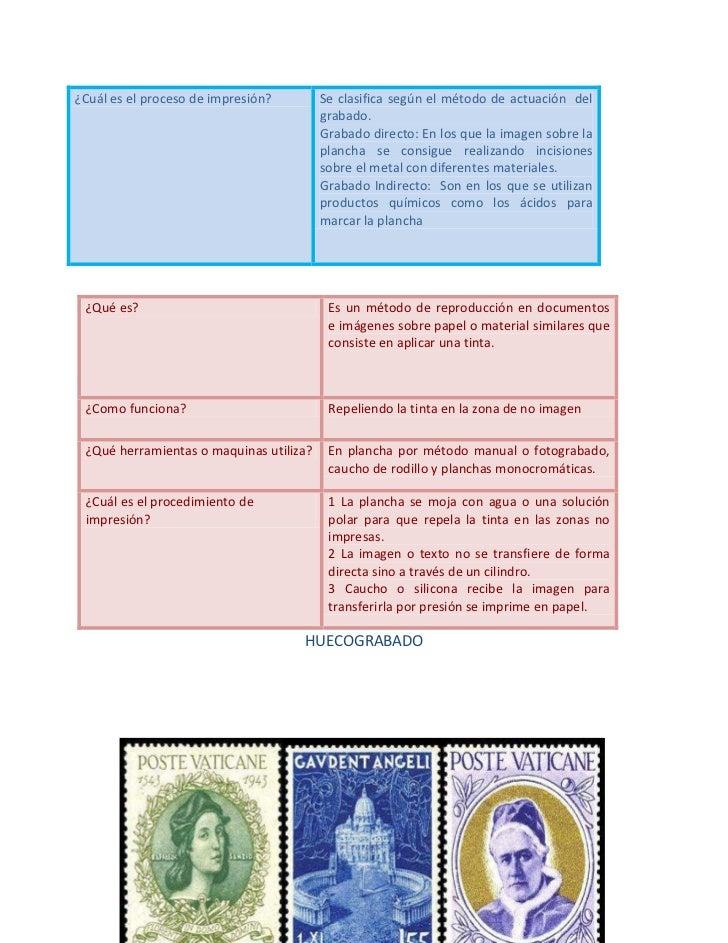 ¿Cuál es el proceso de impresión?        Se clasifica según el método de actuación del                                    ...