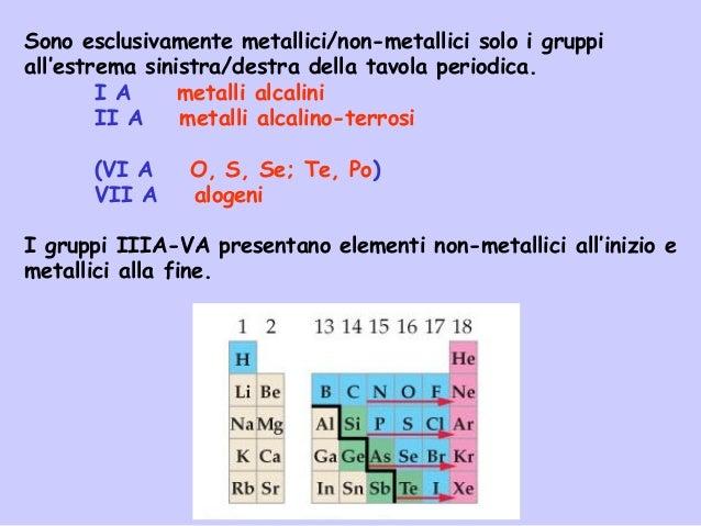 Sistematica 1 - Tavola periodica metalli non metalli ...