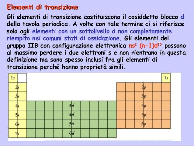 Sistematica 1 - Gli elementi della tavola periodica ...
