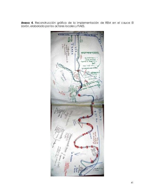 Anexo 4. Reconstrucción gráfica de la implementación de REM en el cauce ElLlorón, elaborada por los actores locales y FIAE...