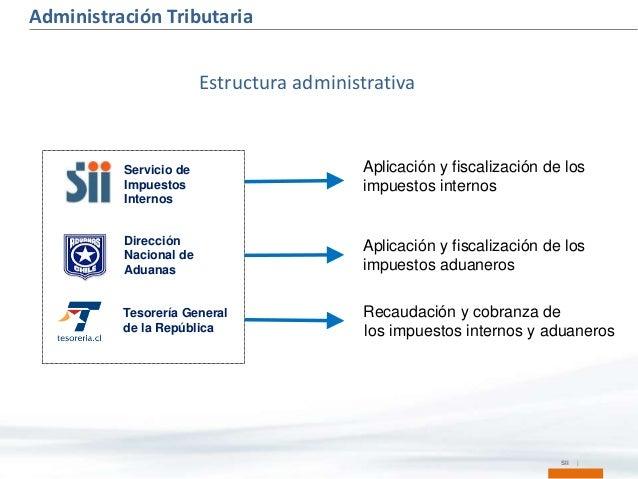 El sii y el sistema tributario chileno servicio de for Oficina tributaria