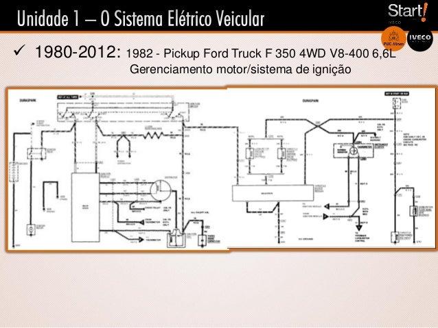 Sistema Veicular Geracao Acumulacao Distribuicao Parte1