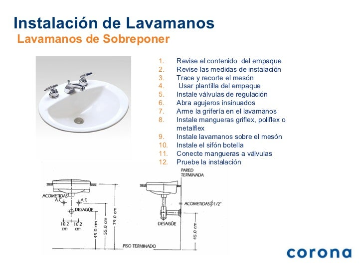 Sistema y medidas de instalaci n for Partes de una griferia de ducha