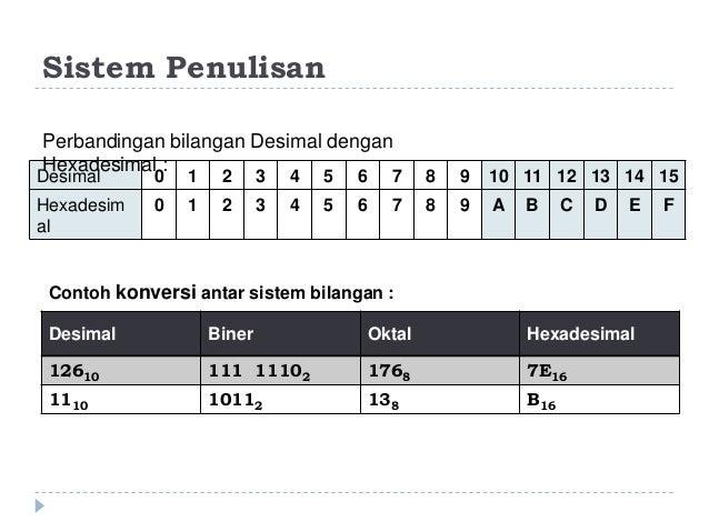 PPT2 - Sistem Bilangan Slide 3