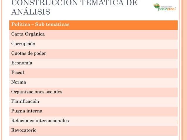 CONSTRUCCIÓN TEMÁTICA DEANÁLISISPolítica – Sub temáticasCarta OrgánicaCorrupciónCuotas de poderEconomíaFiscalNormaOrganiza...