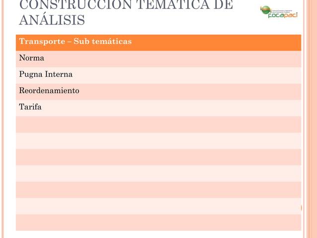CONSTRUCCIÓN TEMÁTICA DEANÁLISISTransporte – Sub temáticasNormaPugna InternaReordenamientoTarifa