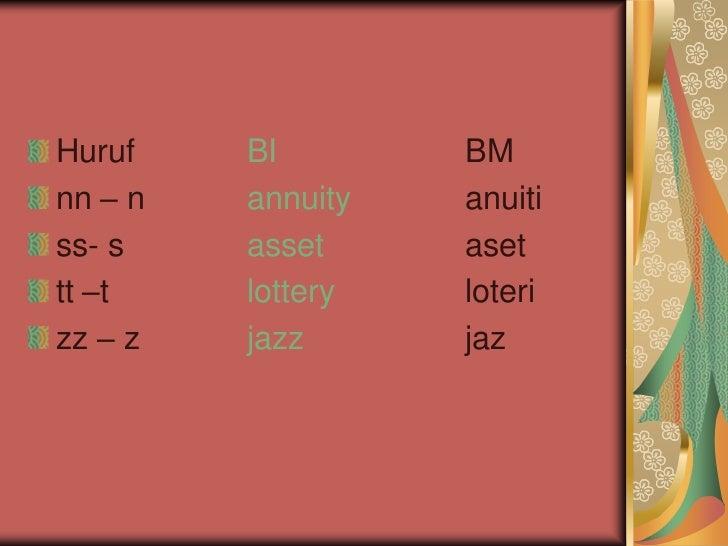Huruf    BI        BMnn – n   annuity   anuitiss- s    asset     asettt –t    lottery   loterizz – z   jazz      jaz