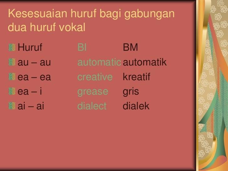 Kesesuaian huruf bagi gabungandua huruf vokal Huruf      BI        BM au – au    automatic automatik ea – ea    creative k...